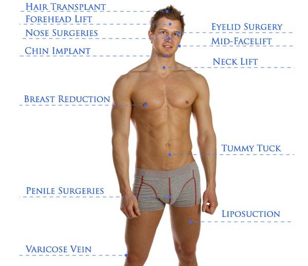 male-plastic-surgery infographic