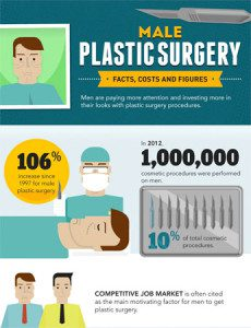male-plastic-surgery-infographic-thumbnail