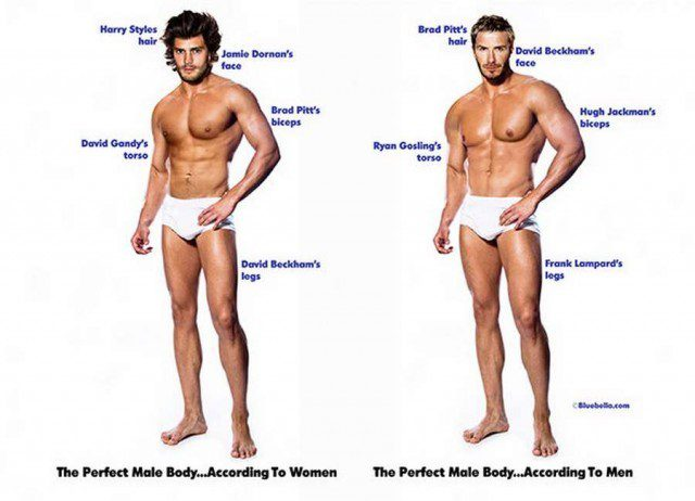 Which body type do men prefer