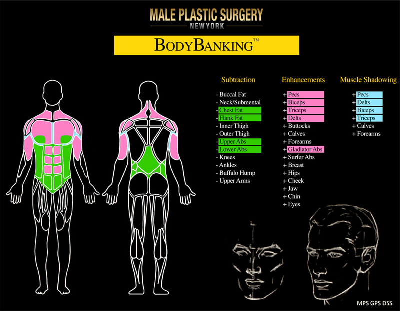 bodybanking-color-chart-01